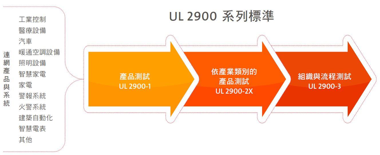 ULT_Blog_06_CAP-2