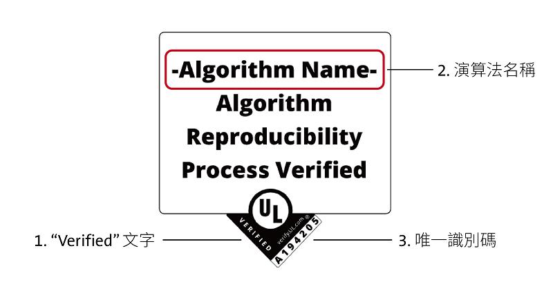 Verification Mark - Algorithm